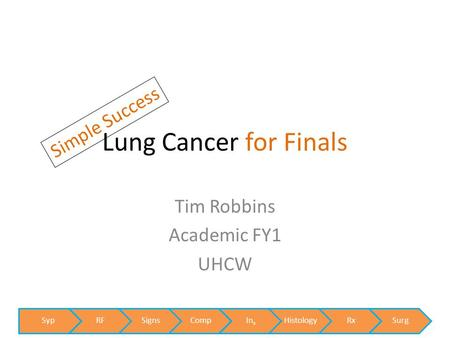 Lung Cancer for Finals SypRFSignsCompInxHistologyRxSurg Simple Success Tim Robbins Academic FY1 UHCW.