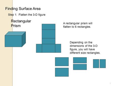 1 Finding Surface Area Step 1: Flatten the 3-D figure A rectangular prism will flatten to 6 rectangles. Depending on the dimensions of the 3-D figure,