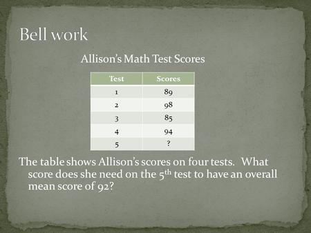 Allison's Math Test Scores The table shows Allison's scores on four tests. What score does she need on the 5 th test to have an overall mean score of 92?