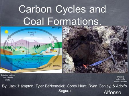 Carbon Cycles and Coal Formations. This is a picture of a carbon cycle. This is a picture of a coal formation. By: Jack Hampton, Tyler Berkemeier, Corey.