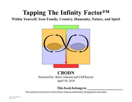 Copyright © PMA 2002 Polarity Map ™ 0 CBODN Presented by: Barry Johnson and Cliff Kayser April 30, 2010 This book belongs to _____________________ This.