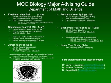 MOC Biology Major Advising Guide Department of Math and Science Freshman Year Fall (11sh) –BIO 120 Principles of Biology I & Lab (4sh) –MAT 140 Pre-calculus.