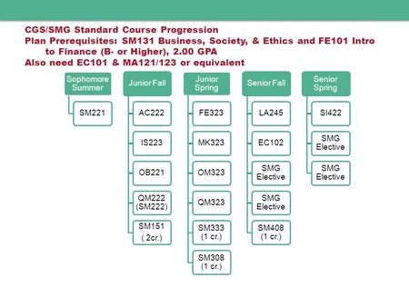 CGS/SMG Standard Course Progression Plan Prerequisites: SM131 Business, Society, & Ethics and FE101 Intro to Finance (B- or Higher), 2.00 GPA Also need.
