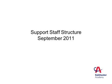 Support Staff Structure September 2011. PA Curriculum Band 3 mid 39 weeks, 37 hrs 3 x Admin Assistants Band 2 mid 38 weeks, 25 hrs Exams Officer Band.