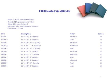 1 190 Recycled Vinyl Binder Vinyl 75-100% recycled material Boards 75% post-consumer fiber Rings 25% recycled steel Minimum 35% post-consumer content Two.