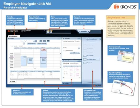 Employee Navigator Job Aid Parts of a Navigator Navigators are customized by Administrators and reflect those items needed for a job role. Specific widgets.