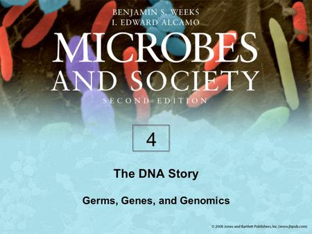 The DNA Story Germs, Genes, and Genomics 4. Heredity Genes DNA Manipulating DNA.