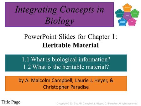 PowerPoint Slides for Chapter 1: Heritable Material by A. Malcolm Campbell, Laurie J. Heyer, & Christopher Paradise 1.1 What is biological information?