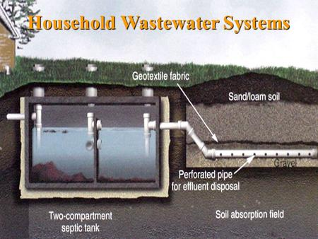 Household Wastewater Systems. Typical Waste Water System Well Renovated Wastewater.