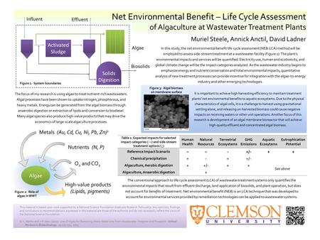 Net Environmental Benefit – Life Cycle Assessment of Algaculture at Wastewater Treatment Plants In this study, the net environmental benefit life cycle.