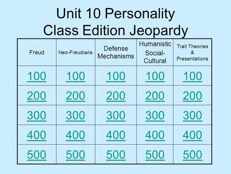 Unit 10 Personality Class Edition Jeopardy Freud Neo-Freudians Defense Mechanisms Humanistic Social- Cultural Trait Theories & Presentations 100 200 300.