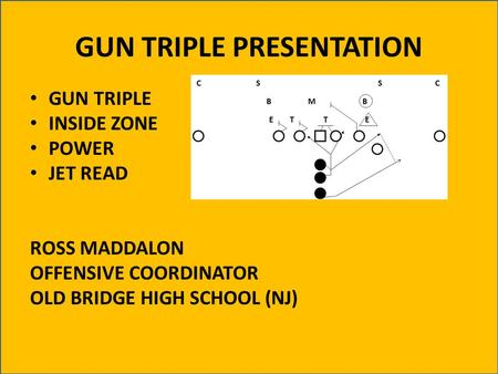 GUN TRIPLE PRESENTATION GUN TRIPLE INSIDE ZONE POWER JET READ ROSS MADDALON OFFENSIVE COORDINATOR OLD BRIDGE HIGH SCHOOL (NJ)