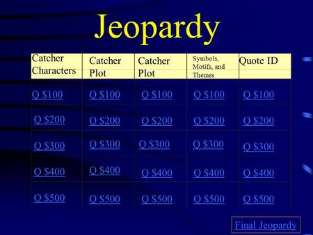 Jeopardy Catcher Characters Catcher Plot Symbols, Motifs, and Themes Quote ID Q $100 Q $200 Q $300 Q $400 Q $500 Q $100 Q $200 Q $300 Q $400 Q $500 Final.