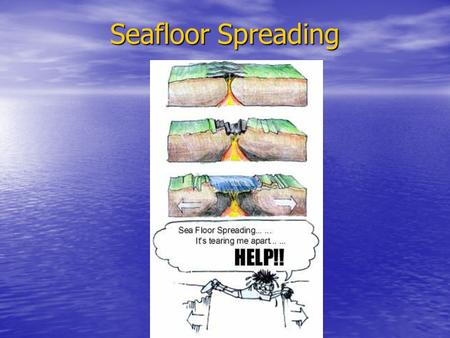 Seafloor Spreading. Sea-floor spreading is the process in which the ocean floor is extended when two plates move apart. As the plates move apart, the.