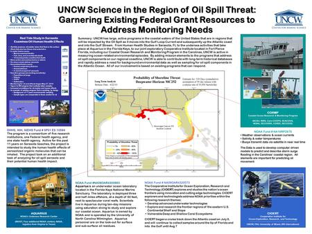 Red Tide Study in Sarasota Examines Oil Human Health Effects CORMP Coastal Ocean Research & Monitoring Program (NCSU, NWS, Caro-COOPS, SEACOOS, NOAA, SECOORA,