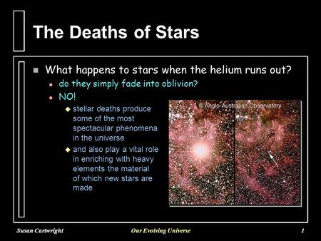 Susan CartwrightOur Evolving Universe1 The Deaths of Stars n What happens to stars when the helium runs out? l l do they simply fade into oblivion? l l.