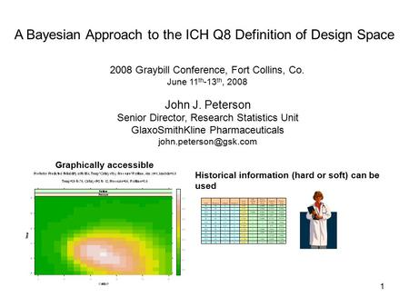 A Bayesian Approach to the ICH Q8 Definition of Design Space