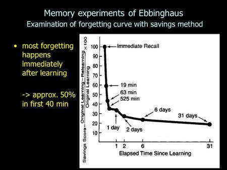 most forgetting happens immediately after learning