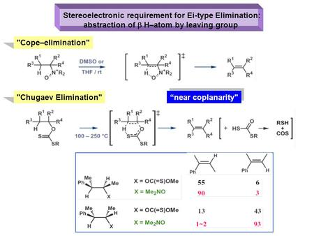 "Stereoelectronic requirement for Ei-type Elimination: abstraction of  H–atom by leaving group Cope–elimination Chugaev Elimination ""near coplanarity"