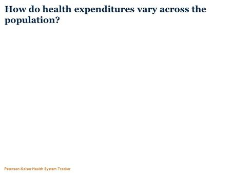 Peterson-Kaiser Health System Tracker How do health expenditures vary across the population?
