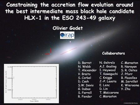Constraining the accretion flow evolution around the best intermediate mass black hole candidate HLX-1 in the ESO 243-49 galaxy Olivier Godet Collaborators.