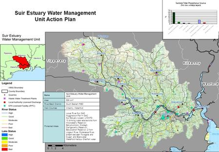 Suir Estuary Water Management Unit Action Plan Name Suir Estuary Water Management Unit Area699 km 2 River Basin DistrictSouth Eastern RBD Main CountiesKilkenny,