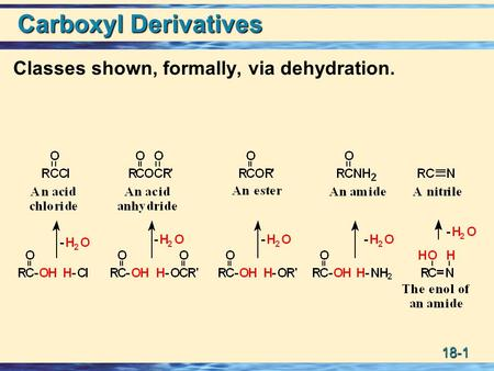 18-1 Carboxyl Derivatives Classes shown, formally, via dehydration.