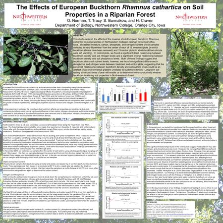 INTRODUCTION European Buckthorn Rhamnus cathartica is an invasive shrub/tree that is dominating many forests in eastern North America (Mascaro and Schnitzer,