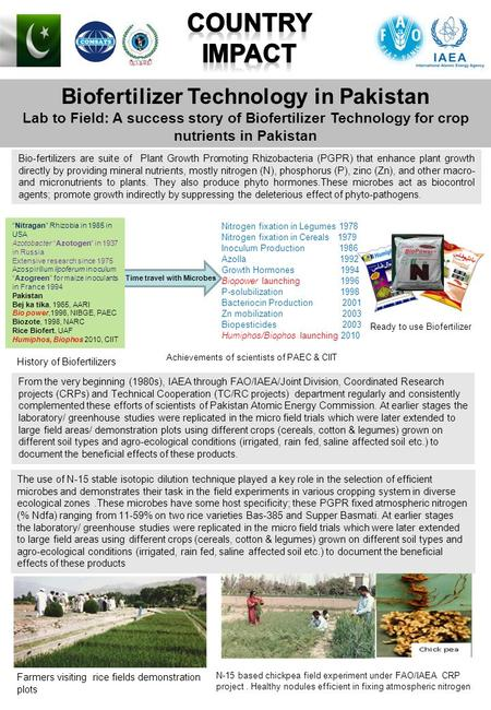 Biofertilizer Technology in Pakistan Time travel with Microbes