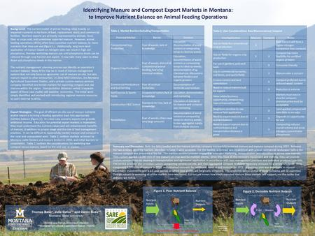 Identifying Manure and Compost Export Markets in Montana: to Improve Nutrient Balance on Animal Feeding Operations Background: The current model of animal.