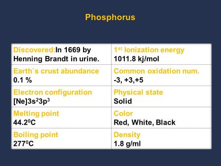 Phosphorus. Phosphorus, is called 'spreader of light' in Latin language. It is very reactive nonmetal. It is essential constituent of living organisms,