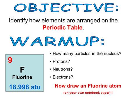 Identify how elements are arranged on the Periodic Table. F Fluorine 18.998 atu 9 How many particles in the nucleus? Protons? Neutrons? Electrons? Now.
