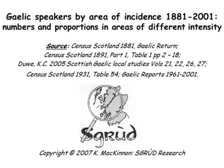Gaelic speakers by area of incidence 1881-2001: numbers and proportions in areas of different intensity Source: Census Scotland 1881, Gaelic Return; Census.