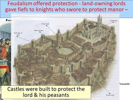 Western Europe in the Middle Ages Feudalism offered protection - land-owning lords gave fiefs to knights who swore to protect manor – political organization.