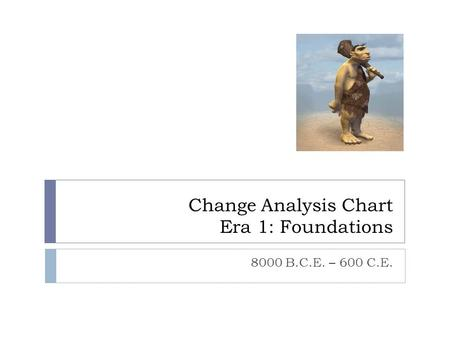 change analysis chart postclassical 600 1450 c e The delhi sultanate  refers to an afghan village or town known as qalat-e khalji  on the indian subcontinent underwent a profound change, according to.