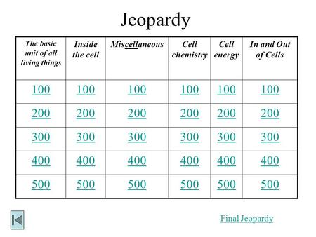 Jeopardy The basic unit of all living things Inside the cell MiscellaneousCell chemistry Cell energy In and Out of Cells 100 200 300 400 500 Final Jeopardy.