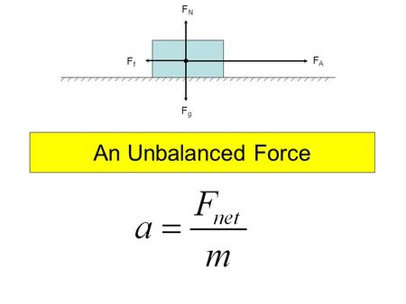 An Unbalanced Force FAFA FfFf FgFg FNFN. What is an unbalanced force? According to Newton's Second Law of Motion: –an unbalanced force is one that causes.