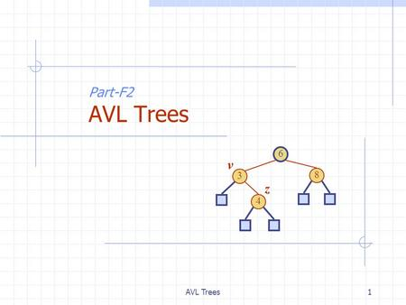 AVL Trees1 Part-F2 AVL Trees 6 3 8 4 v z. AVL Trees2 AVL Tree Definition (§ 9.2) AVL trees are balanced. An AVL Tree is a binary search tree such that.
