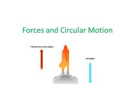 Forces and Circular Motion. What is an object's natural motion?