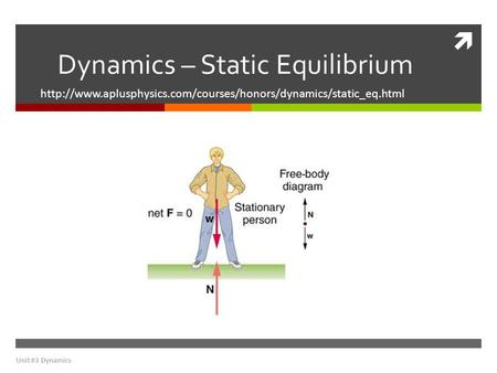  Dynamics – Static Equilibrium  Unit #3 Dynamics.