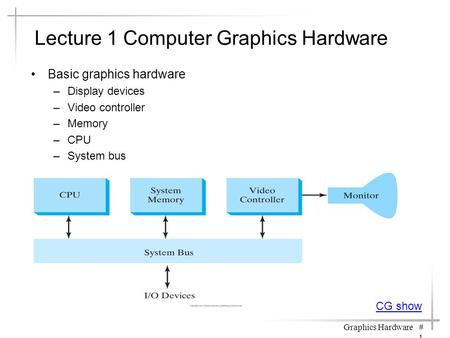 Lecture 1 Computer Graphics Hardware Basic graphics hardware –Display devices –Video controller –Memory –CPU –System bus Graphics Hardware # 1 CG show.