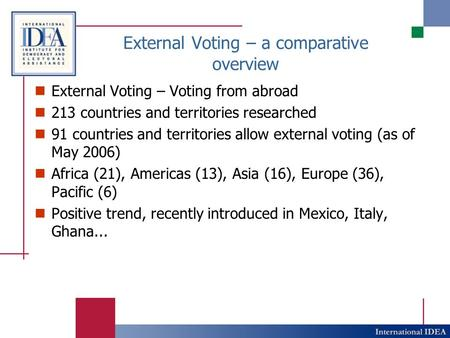 External Voting – a comparative overview External Voting – Voting from abroad 213 countries and territories researched 91 countries and territories allow.