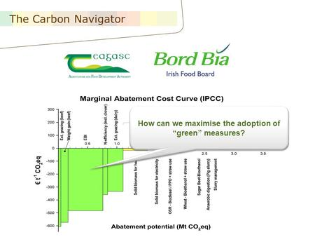 "The Carbon Navigator How can we maximise the adoption of ""green"" measures?"