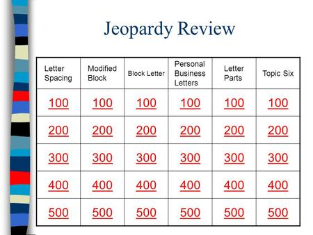 Jeopardy Review Letter Spacing Modified Block
