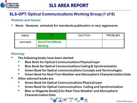 10-Dec-2012-cesg-1 SLS-OPT: Optical Communications Working Group (1 of 6) Problem and Issues: None. However, schedule for standards publication is very.