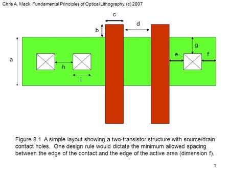 Chris A. Mack, Fundamental Principles of Optical Lithography, (c) 2007 1 Figure 8.1 A simple layout showing a two-transistor structure with source/drain.