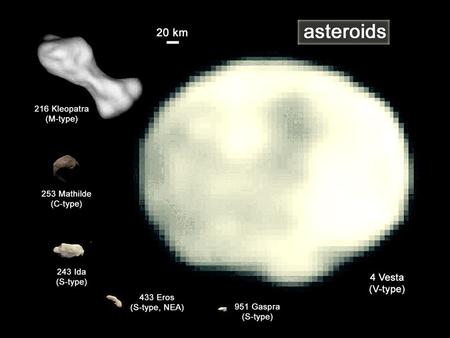 Interplanetary bodies: asteroids asteroid-- rocky object in orbit around the sun includes: Main Belt asteroid Hilda and Thule asteroid near-Earth asteroid.