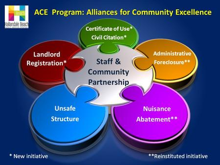 ACE Program: Alliances for Community Excellence Landlord Registration* Unsafe Structure Nuisance Abatement** Administrative Foreclosure** Staff & Community.