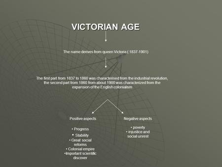 VICTORIAN AGE The name derives from queen Victoria ( 1837-1901) The first part from 1837 to 1860 was characterised from the industrial revolution, the.