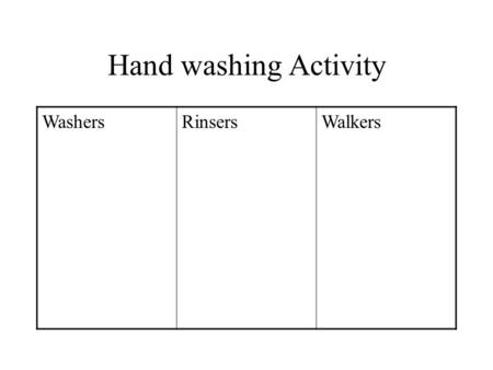 Hand washing Activity WashersRinsersWalkers Directions for Data Collection for Hand washing Activity 1. Spend 10 minutes in a public rest room 2. Observe.